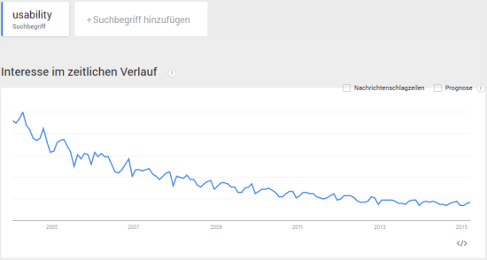google trends usability